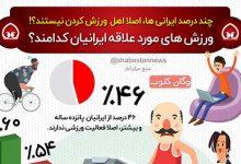تصویر از اینفوگرافیک چند درصد از ایرانی ها اهل ورزش کردن نیستند ؟